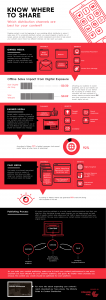 Distribution Channels Infographics
