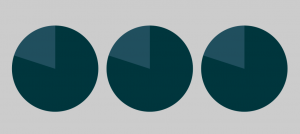 Dat Visualization 101: Pie Charts