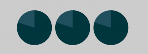 Data Visualization 101: Pie charts
