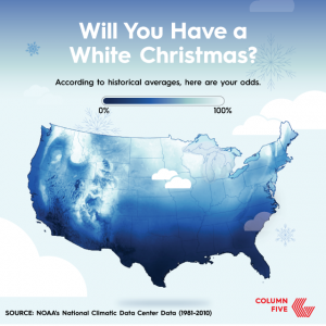 Will You Have a White Christmas