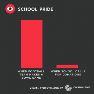 Visual Storytelling: School Pride