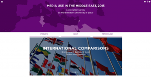 Media Use in the Middle East – Northwestern University in Qatar