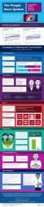 Micrsoft_Infographic