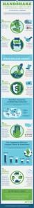 Apttus_Infographic