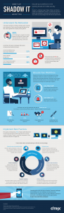 Citrix Infographic Design - Don't Let Shadow IT Haunt You