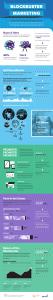 marketo_infographic