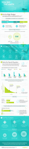 Captora Infographic – You Do the Math