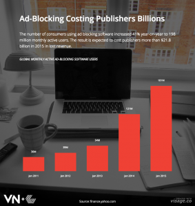 AD_BLOCKING_USERS