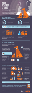 ASPCA Infographic – Protect Your Pets From Disaster