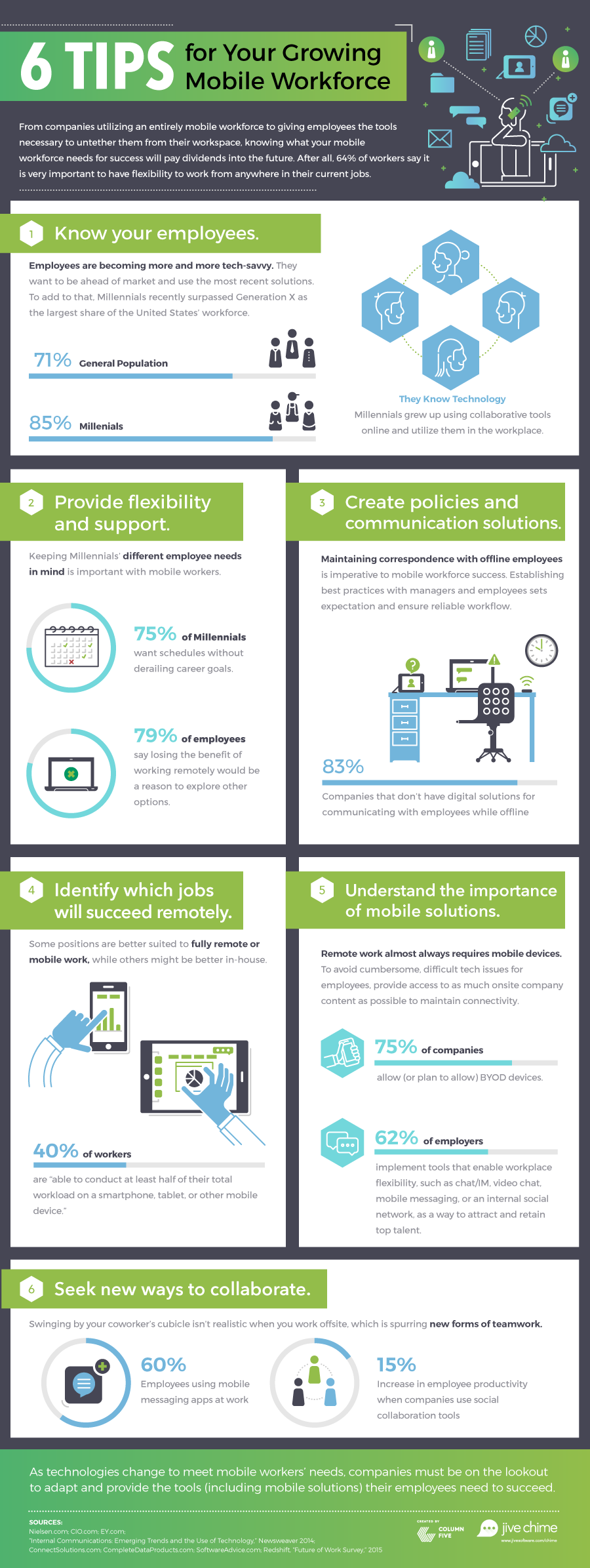 6 Mobile Workforce Tips