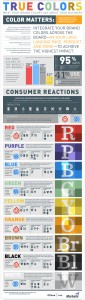 Marketo_Infographic_Example