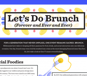 Digit_Brunch_Infographic
