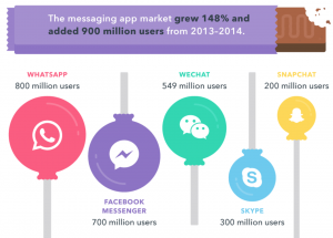 Marketo_Infographic_header