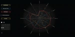 Krochet Kids Radar Chart