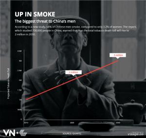 chinese_tobacco_graphic