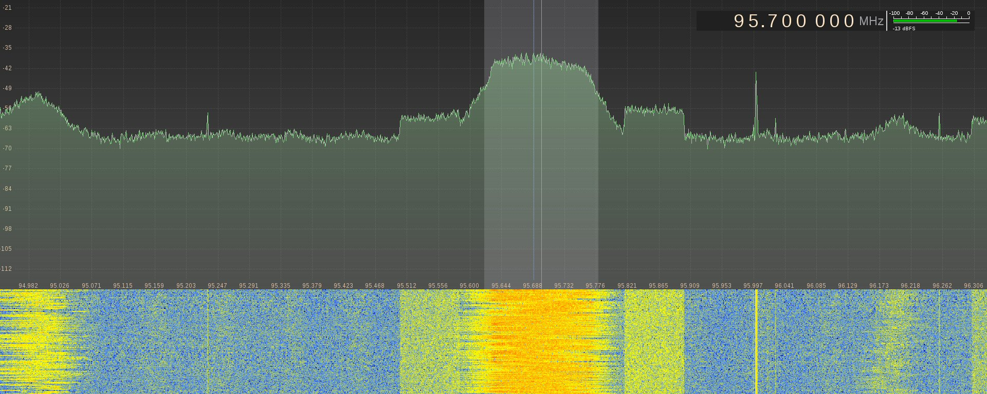 HD Radio waveform