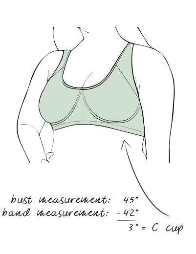 e4e47681c13 Using both your band and bust measurements