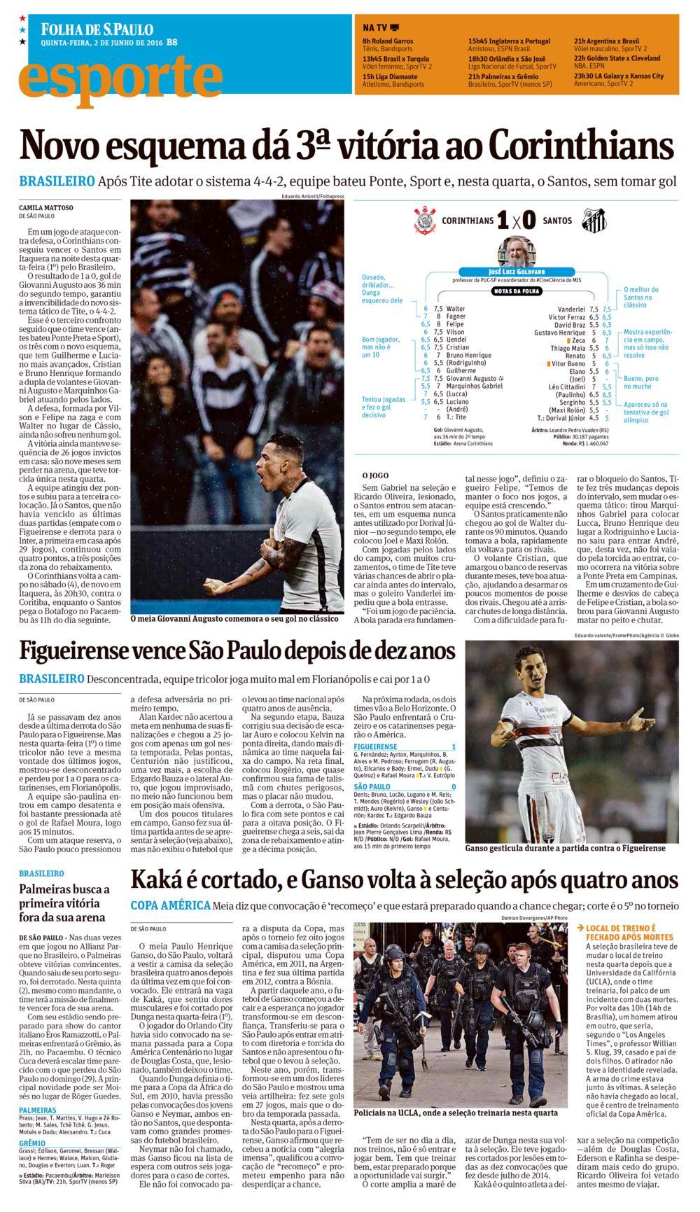 7841072f69 Jornal Folha de S. Paulo – Notícias (FIGUEIRENSE VENCE SÃO PAULO ...