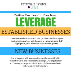 Twitter Business Profiles Need Leverage