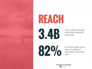 Extend Your Marketing Reach