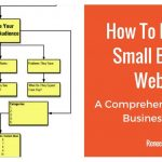 How To Plan Your Small Business Web Site: A Comprehensive Guide For Business Owners – Part 3