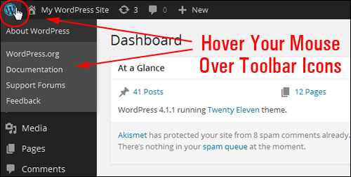 The WordPress Administration Screen - An Overview