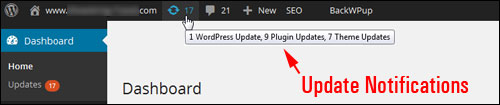 Understanding The WordPress Control Panel