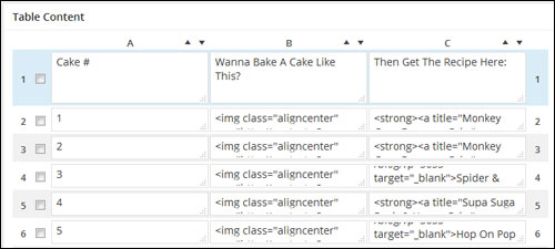 Creating And Adding Tables In WordPress Pages And Posts