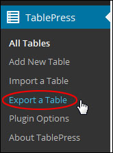 Creating And Inserting Tables With WordPress