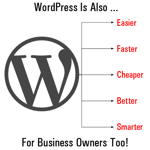 WordPress For Small Business - A Complete Guide To Growing A Business Using A WordPress Blog