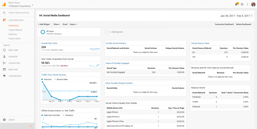 Understanding Google Analytics Social Media Dashboard