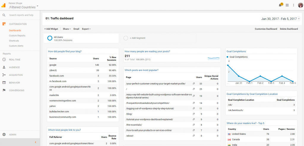 Understanding Google Analytics Traffic Dashboard