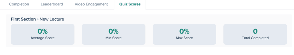 Screen grab of Teachable's course report on quizzes.