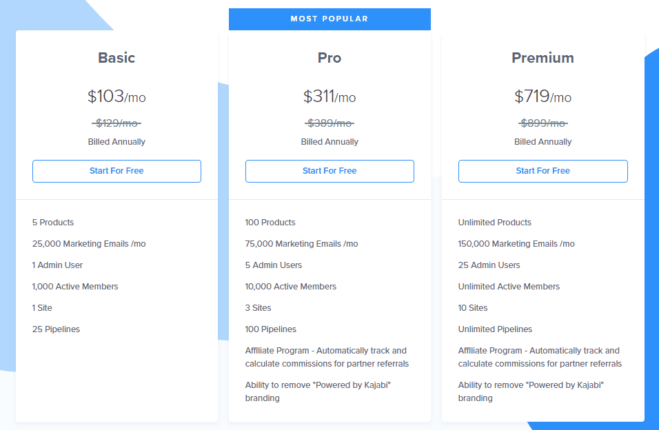 Kajabi Pricing Page
