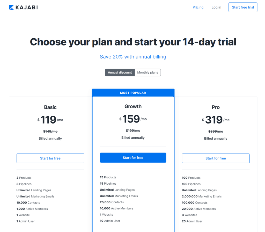Plans and Pricing