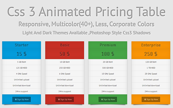 Top 10 bootstrap buttons skins and components web for Bootstrap table example
