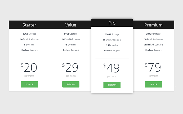 Best bootstrap themes and templates for Table bootstrap