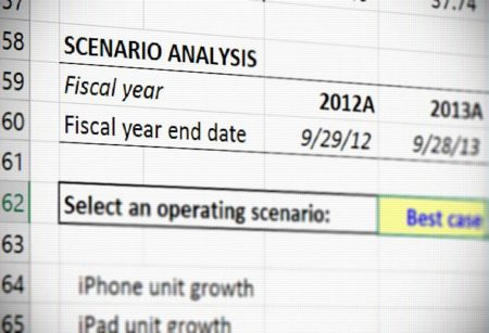 A scenario analysis in a financial statement model