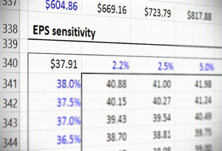 Sensitivity Analysis What If Analysis Financial