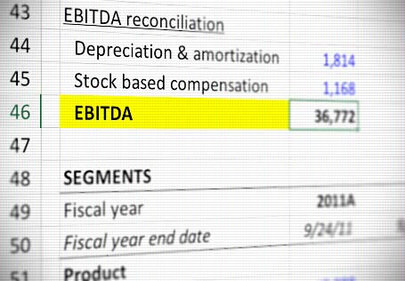 EBITDA vs Cash Flow From Operations vs Free Cash Flow - Wall