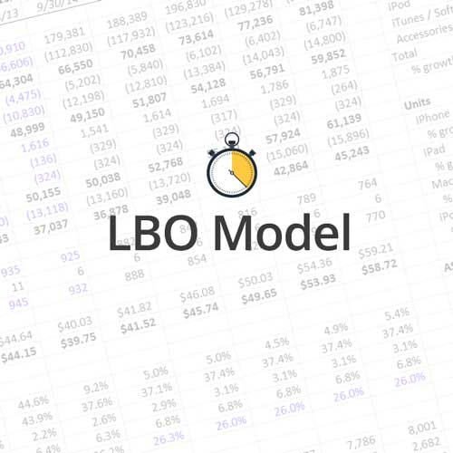 Quick lesson simple lbo model wall street prep for Simple lbo model template