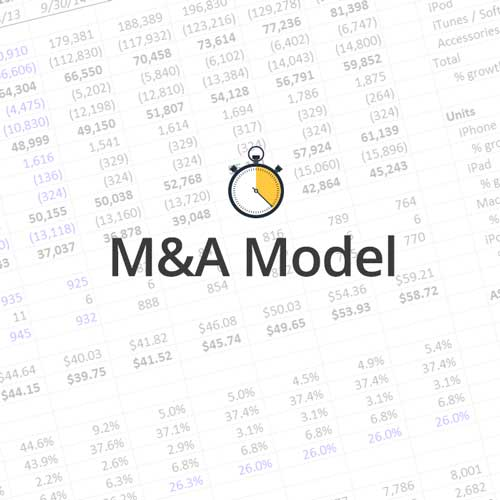 accretion and dilution This excel model provides a thorough analysis of the impact of an m&a (merger / acquisition) transaction on earnings per share (eps) dealmavens m&a accretion / dilution model for excel is an excell.