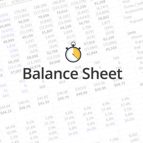 balance sheet projection best practices