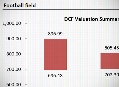 Football Field Valuation: Video Instruction with Excel Template