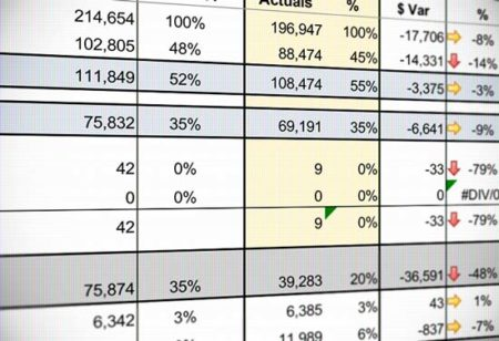 Budget to Actual Variance Analysis in FP&A - Wall Street Prep