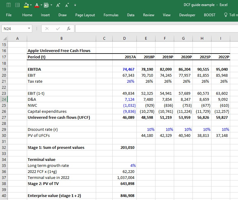DCF Model Training: 6 Steps to Building a DCF Model in Excel