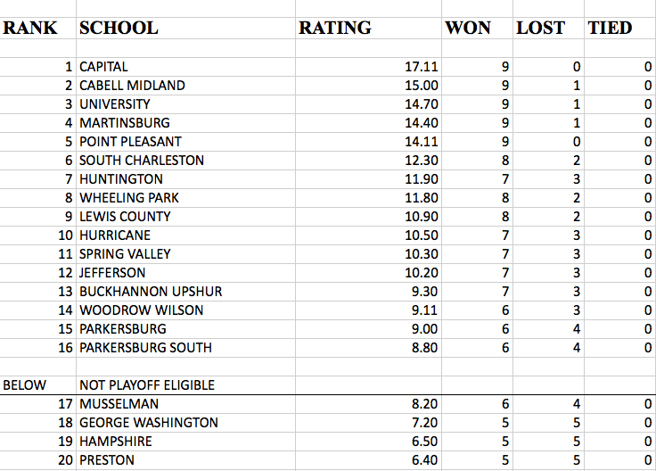 CLASS-AAA-FINAL-RANKINGS.png?04a58c