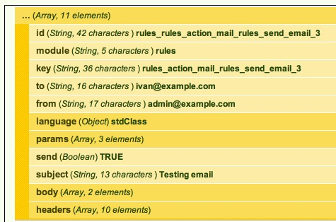 drupal webform hook email If the email is like iam123@ so to change the username displayed for user drupal gives us function hook_username when we creating a webform with select.