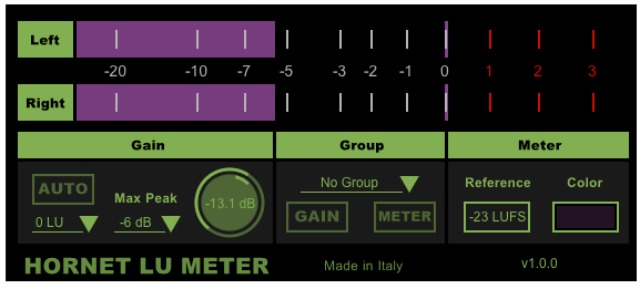 Loudness Meter Plug-In With Auto Gain Staging