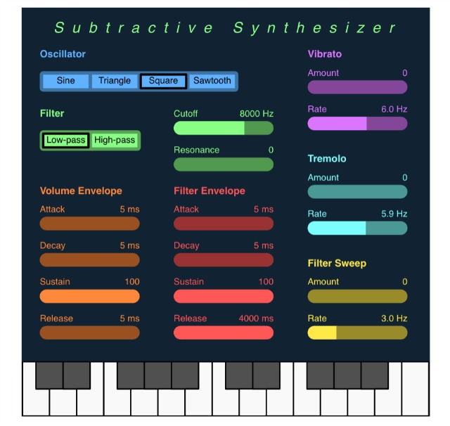 Online Interactive Synthesizer Lessons